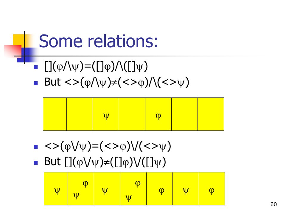 Some relations: [](/\)=([])/\([])